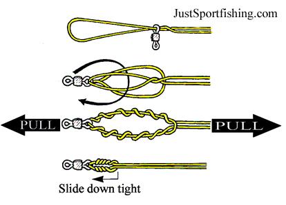 Offshore swivel knot for Fishing swivel knot